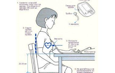 Как пользоваться тонометром